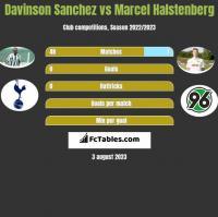 Davinson Sanchez vs Marcel Halstenberg h2h player stats