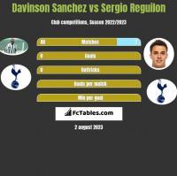 Davinson Sanchez vs Sergio Reguilon h2h player stats