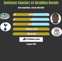 Davinson Sanchez vs Ibrahima Konate h2h player stats