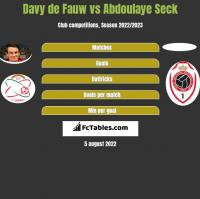 Davy de Fauw vs Abdoulaye Seck h2h player stats