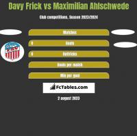 Davy Frick vs Maximilian Ahlschwede h2h player stats