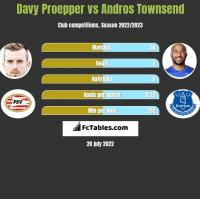 Davy Proepper vs Andros Townsend h2h player stats