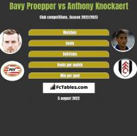 Davy Proepper vs Anthony Knockaert h2h player stats