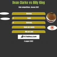Dean Clarke vs Billy King h2h player stats
