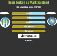 Dean Gerken vs Mark Halstead h2h player stats