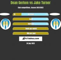 Dean Gerken vs Jake Turner h2h player stats