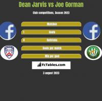 Dean Jarvis vs Joe Gorman h2h player stats