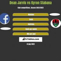 Dean Jarvis vs Kyron Stabana h2h player stats