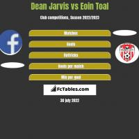 Dean Jarvis vs Eoin Toal h2h player stats