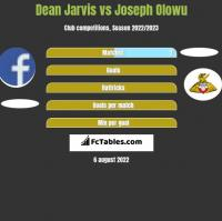 Dean Jarvis vs Joseph Olowu h2h player stats