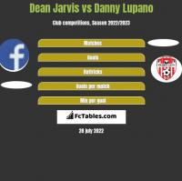 Dean Jarvis vs Danny Lupano h2h player stats