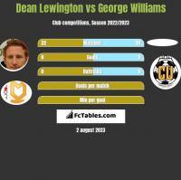 Dean Lewington vs George Williams h2h player stats