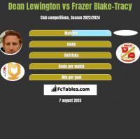 Dean Lewington vs Frazer Blake-Tracy h2h player stats