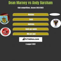 Dean Marney vs Andy Barcham h2h player stats