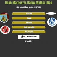 Dean Marney vs Danny Walker-Rice h2h player stats