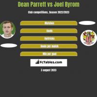 Dean Parrett vs Joel Byrom h2h player stats