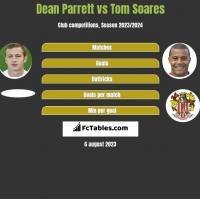 Dean Parrett vs Tom Soares h2h player stats