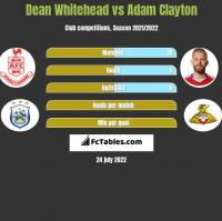 Dean Whitehead vs Adam Clayton h2h player stats