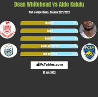 Dean Whitehead vs Aldo Kalulu h2h player stats