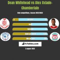 Dean Whitehead vs Alex Oxlade-Chamberlain h2h player stats
