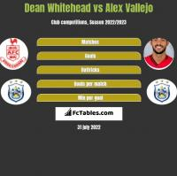 Dean Whitehead vs Alex Vallejo h2h player stats