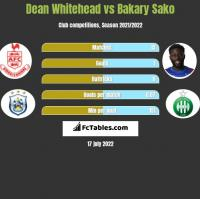Dean Whitehead vs Bakary Sako h2h player stats