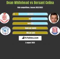 Dean Whitehead vs Bersant Celina h2h player stats
