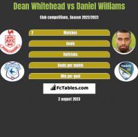 Dean Whitehead vs Daniel Williams h2h player stats