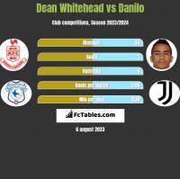 Dean Whitehead vs Danilo h2h player stats