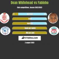 Dean Whitehead vs Fabinho h2h player stats