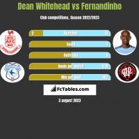 Dean Whitehead vs Fernandinho h2h player stats