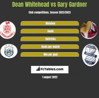Dean Whitehead vs Gary Gardner h2h player stats