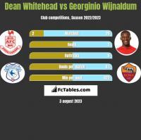 Dean Whitehead vs Georginio Wijnaldum h2h player stats
