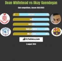 Dean Whitehead vs Ilkay Guendogan h2h player stats