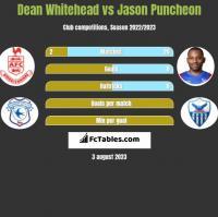 Dean Whitehead vs Jason Puncheon h2h player stats