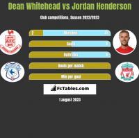 Dean Whitehead vs Jordan Henderson h2h player stats