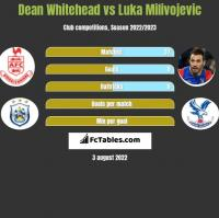 Dean Whitehead vs Luka Milivojevic h2h player stats