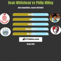 Dean Whitehead vs Philip Billing h2h player stats