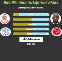 Dean Whitehead vs Rajiv van La Parra h2h player stats