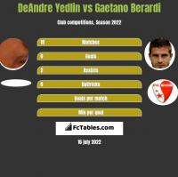 DeAndre Yedlin vs Gaetano Berardi h2h player stats