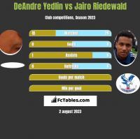 DeAndre Yedlin vs Jairo Riedewald h2h player stats