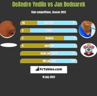 DeAndre Yedlin vs Jan Bednarek h2h player stats