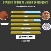 DeAndre Yedlin vs Jannik Vestergaard h2h player stats