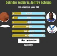 DeAndre Yedlin vs Jeffrey Schlupp h2h player stats