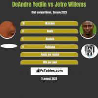 DeAndre Yedlin vs Jetro Willems h2h player stats