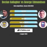 Declan Gallagher vs George Edmundson h2h player stats