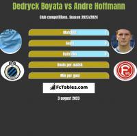 Dedryck Boyata vs Andre Hoffmann h2h player stats