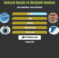Dedryck Boyata vs Benjamin Huebner h2h player stats