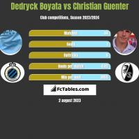 Dedryck Boyata vs Christian Guenter h2h player stats