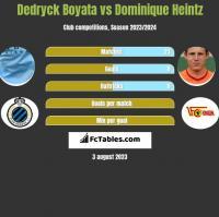 Dedryck Boyata vs Dominique Heintz h2h player stats